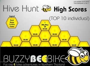 Hive of Fame | Buzzy Bee Bike, Chiang Mai, Thailand